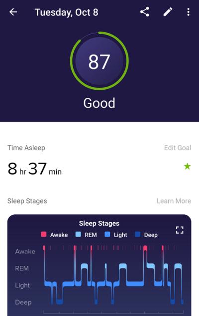 Fitbit Sleep Score